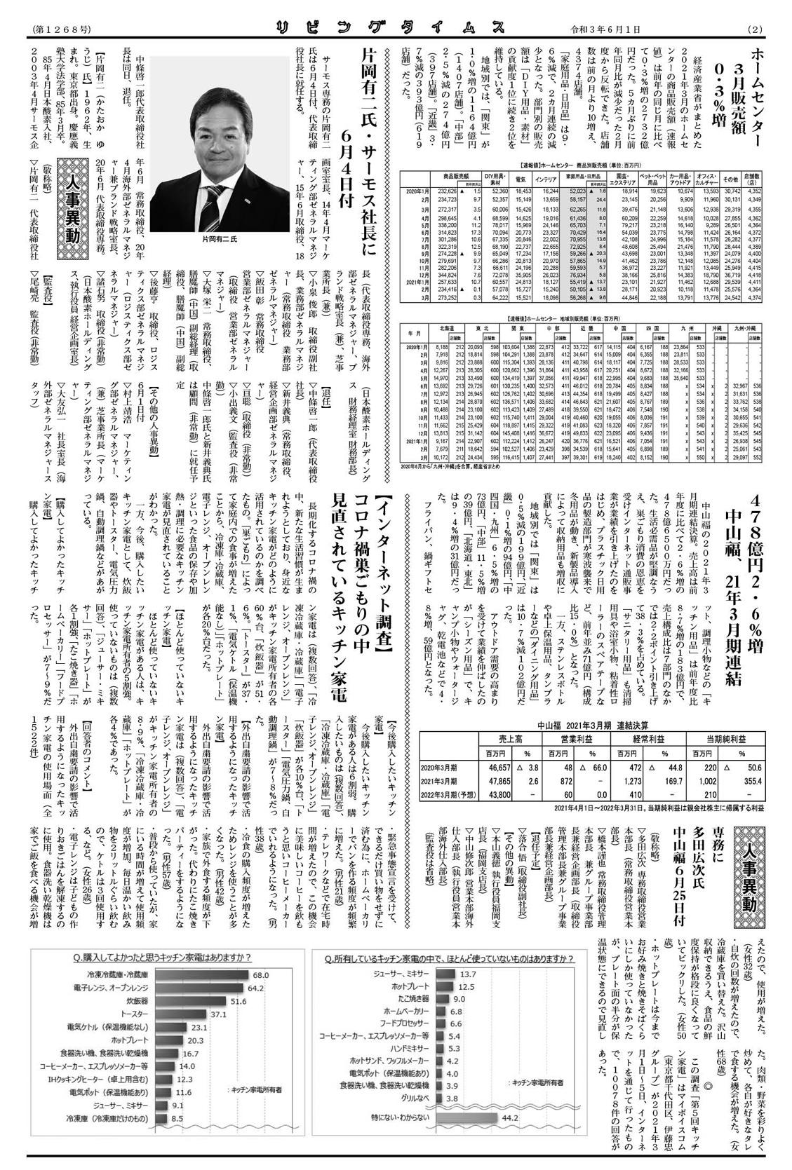 リビングタイムス2021年6月号